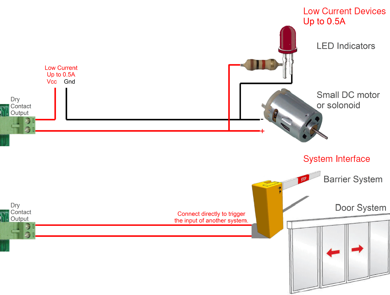 I O Interface Singapore Wiring Guide For Devices Equipments Basic Led Output