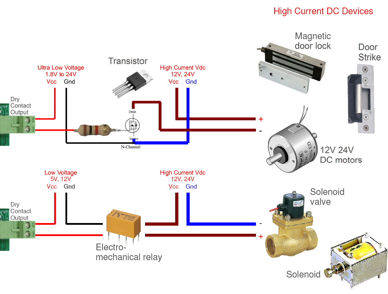 I O Interface Singapore Wiring Guide For Devices Equipments 5v Dc Relay Circuit Diagram Output