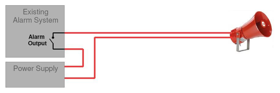 Alarm system wiring